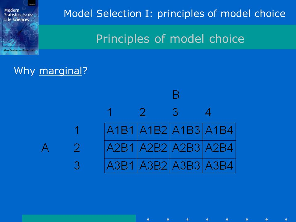 Model Selection I: principles of model choice Principles of model choice Why marginal