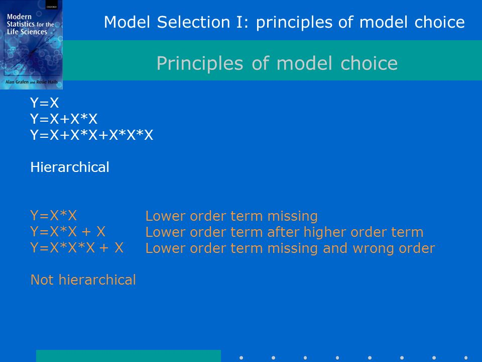 Model Selection I: principles of model choice Principles of model choice Y=X Y=X+X*X Y=X+X*X+X*X*X Hierarchical Y=X*X Y=X*X + X Y=X*X*X + X Not hierarchical Lower order term missing Lower order term after higher order term Lower order term missing and wrong order