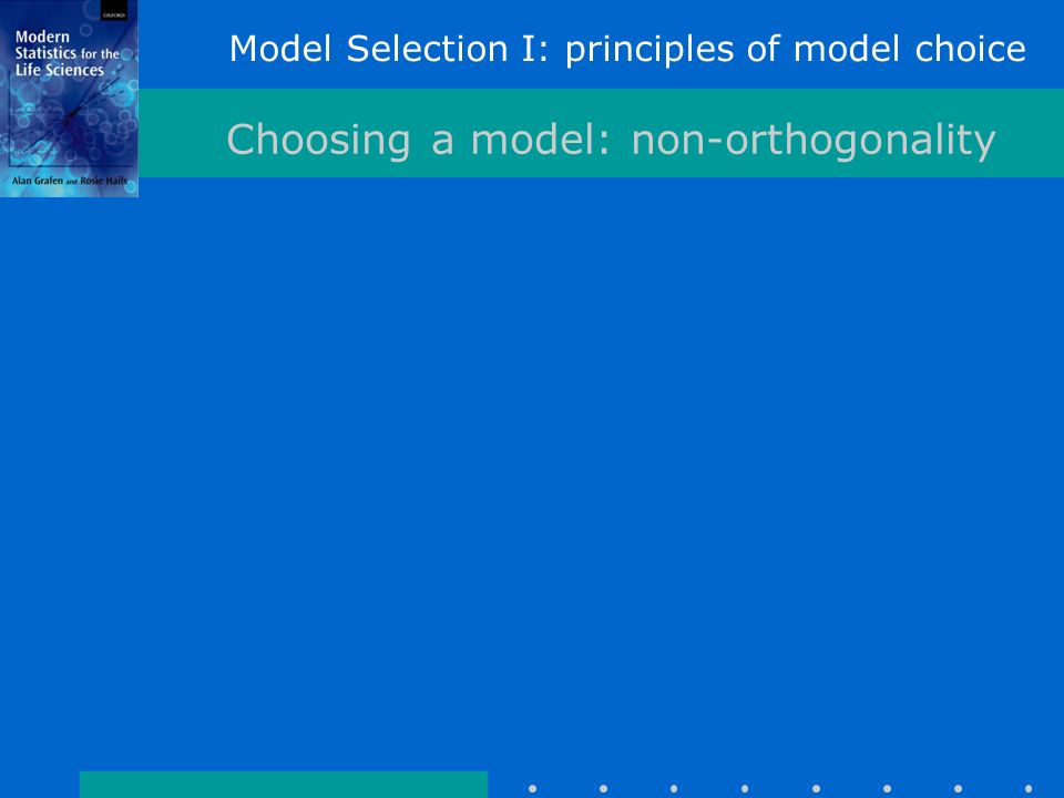 Model Selection I: principles of model choice Choosing a model: non-orthogonality
