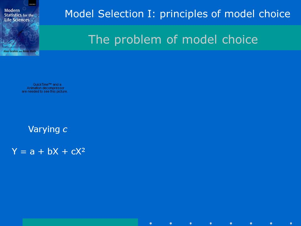 Model Selection I: principles of model choice The problem of model choice Varying c Y = a + bX + cX 2
