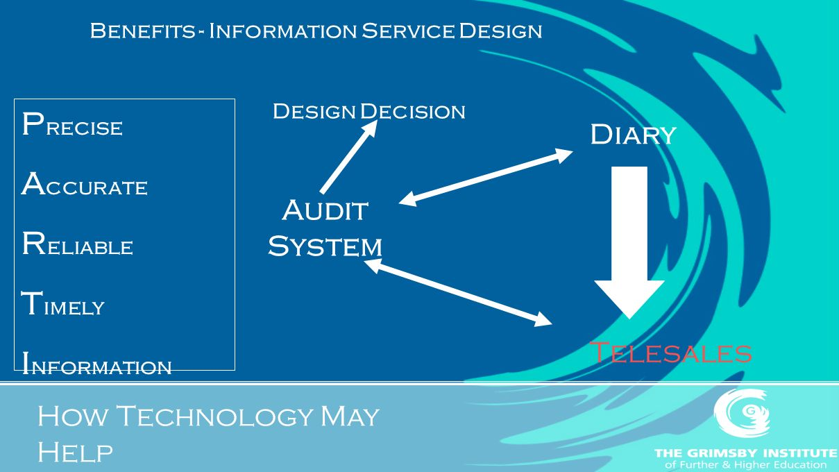 Benefits - Information Service Design P recise A ccurate R eliable T imely I nformation Audit System Telesales Diary Design Decision How Technology May Help