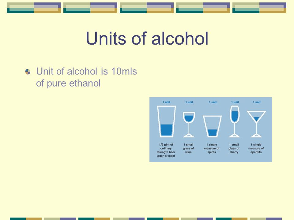 Units of alcohol Unit of alcohol is 10mls of pure ethanol