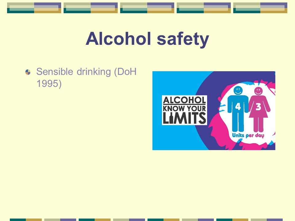 Alcohol safety Sensible drinking (DoH 1995)