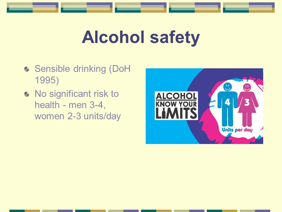 Alcohol safety Sensible drinking (DoH 1995) No significant risk to health - men 3-4, women 2-3 units/day