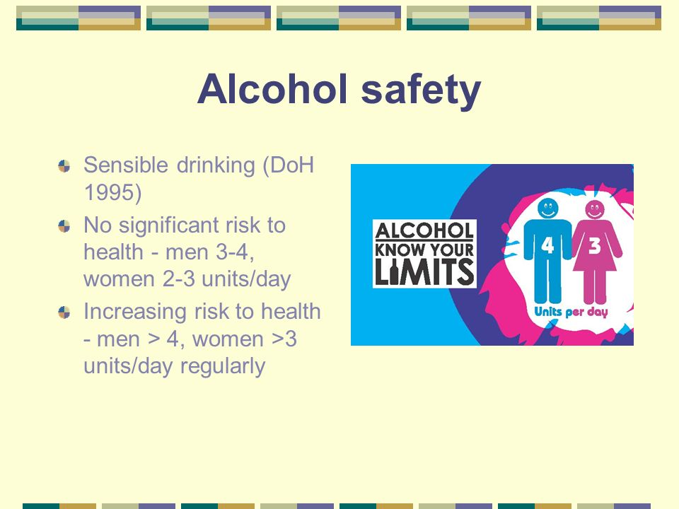 Alcohol safety Sensible drinking (DoH 1995) No significant risk to health - men 3-4, women 2-3 units/day Increasing risk to health - men > 4, women >3 units/day regularly