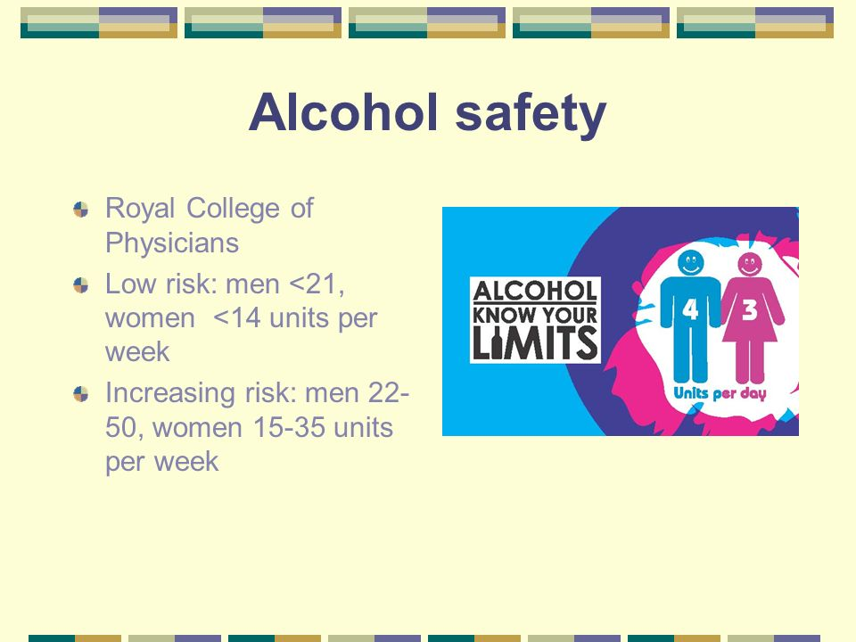 Alcohol safety Royal College of Physicians Low risk: men <21, women <14 units per week Increasing risk: men , women units per week