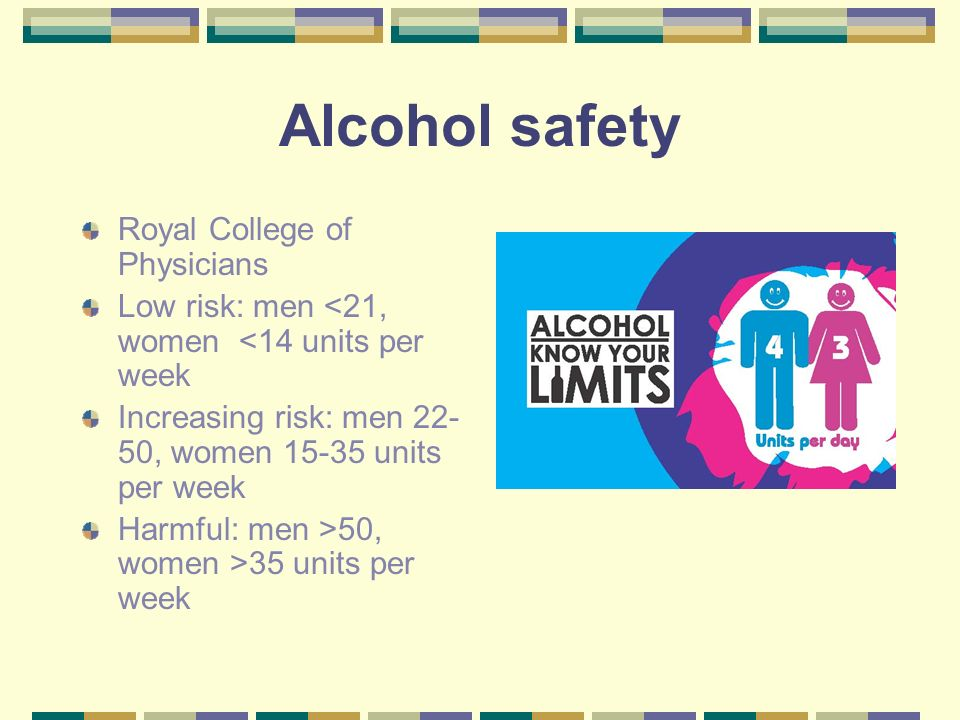 Alcohol safety Royal College of Physicians Low risk: men <21, women <14 units per week Increasing risk: men , women units per week Harmful: men >50, women >35 units per week