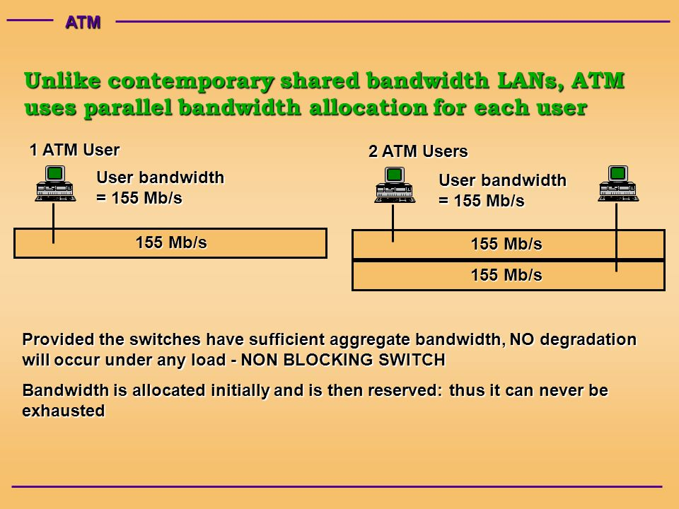 ATM Unlike contemporary shared bandwidth LANs, ATM uses parallel bandwidth allocation for each user 155 Mb/s User bandwidth = 155 Mb/s 1 ATM User User bandwidth = 155 Mb/s 2 ATM Users 155 Mb/s Provided the switches have sufficient aggregate bandwidth, NO degradation will occur under any load - NON BLOCKING SWITCH Bandwidth is allocated initially and is then reserved: thus it can never be exhausted