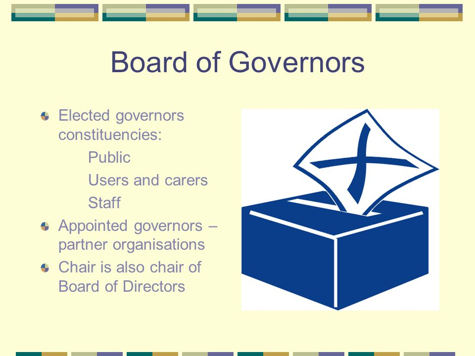 Board of Governors Elected governors constituencies: Public Users and carers Staff Appointed governors – partner organisations Chair is also chair of Board of Directors