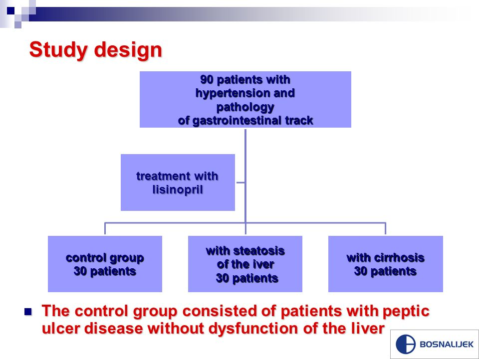 Study design The control group consisted of patients with peptic ulcer disease without dysfunction of the liver The control group consisted of patients with peptic ulcer disease without dysfunction of the liver 90 patients with hypertension and pathology of gastrointestinal track control group 30 patients with steatosis of the iver 30 patients 30 patients with cirrhosis 30 patients treatment with lisinopril