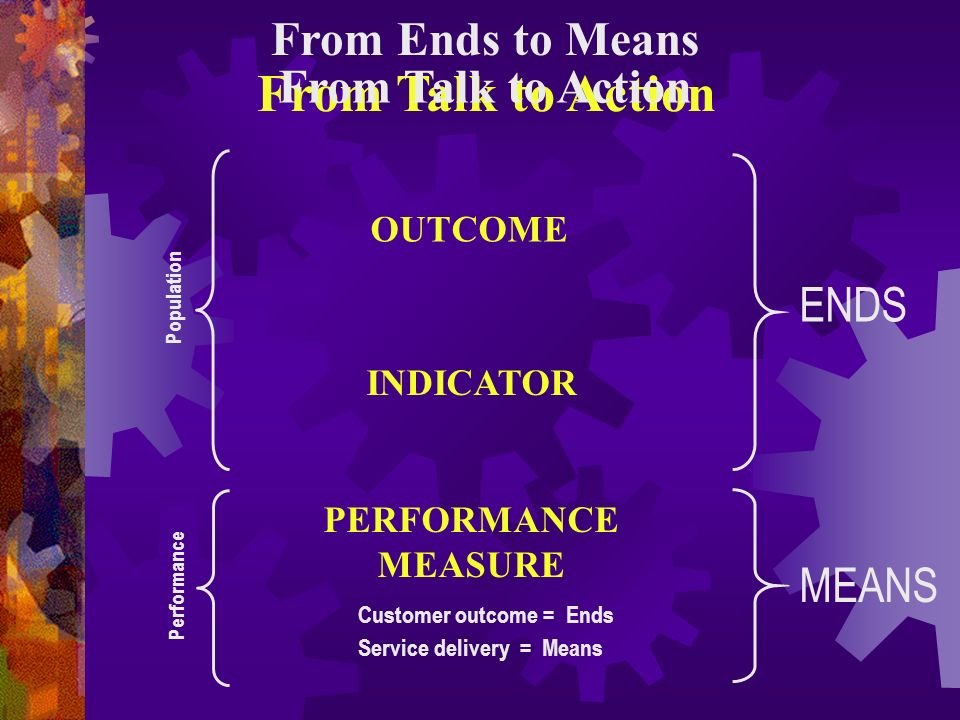 From Ends to Means ENDS MEANS From Talk to Action Population Performance OUTCOME INDICATOR PERFORMANCE MEASURE Customer outcome = Ends Service delivery = Means From Talk to Action