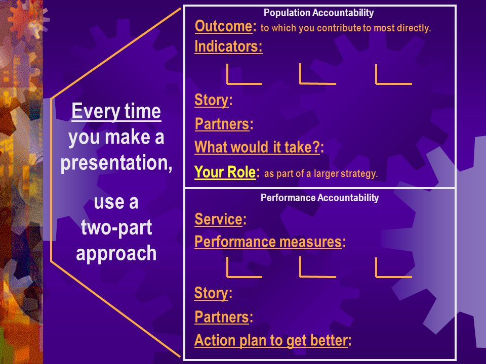 Every time you make a presentation, use a two-part approach Outcome: to which you contribute to most directly.