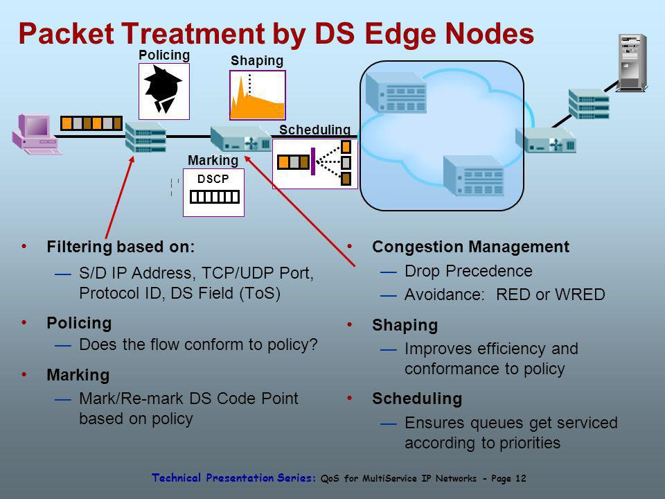 Technical Presentation Series: QoS for MultiService IP Networks - Page 12 Packet Treatment by DS Edge Nodes Policing Scheduling Marking DSCP Shaping Filtering based on: S/D IP Address, TCP/UDP Port, Protocol ID, DS Field (ToS) Policing Does the flow conform to policy.
