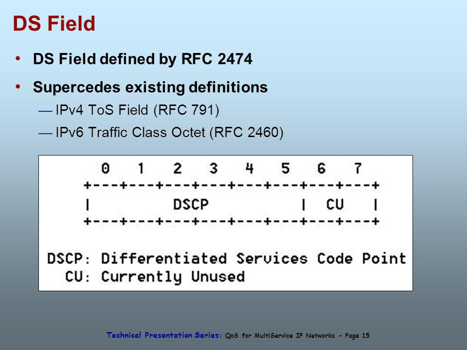 Technical Presentation Series: QoS for MultiService IP Networks - Page 15 DS Field DS Field defined by RFC 2474 Supercedes existing definitions IPv4 ToS Field (RFC 791) IPv6 Traffic Class Octet (RFC 2460)