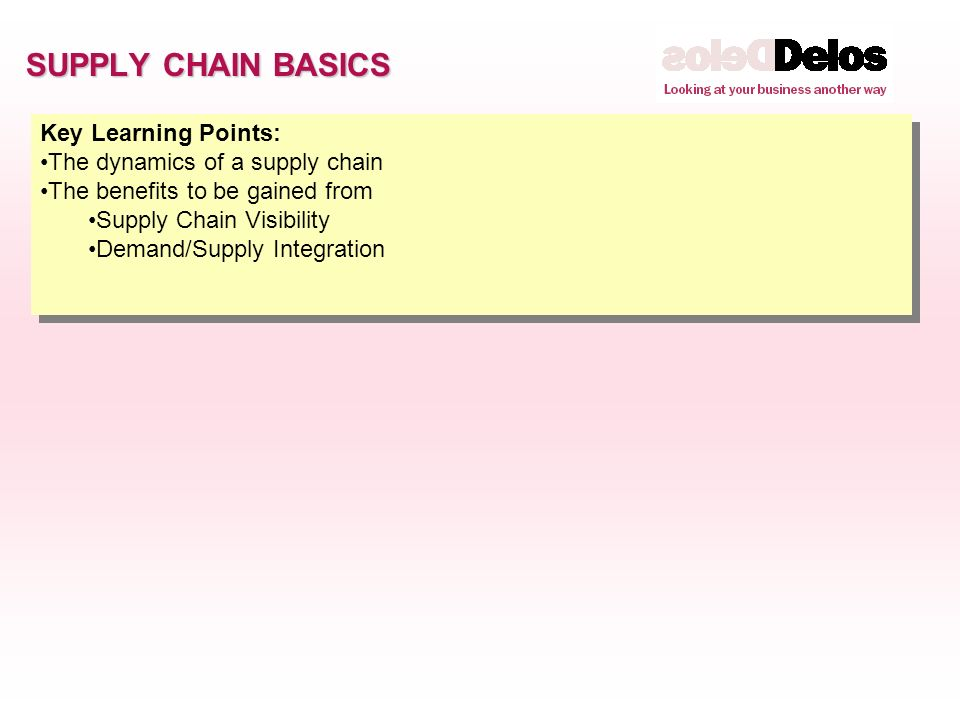 SUPPLY CHAIN BASICS Key Learning Points: The dynamics of a supply chain The benefits to be gained from Supply Chain Visibility Demand/Supply Integration Key Learning Points: The dynamics of a supply chain The benefits to be gained from Supply Chain Visibility Demand/Supply Integration