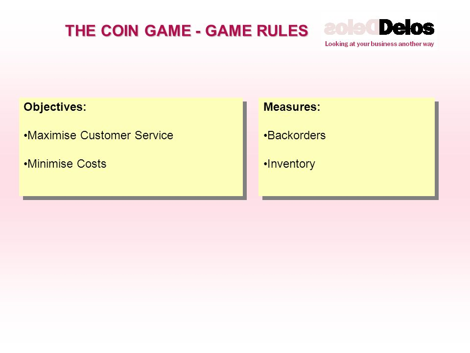 Objectives: Maximise Customer Service Minimise Costs Objectives: Maximise Customer Service Minimise Costs Measures: Backorders Inventory Measures: Backorders Inventory THE COIN GAME - GAME RULES