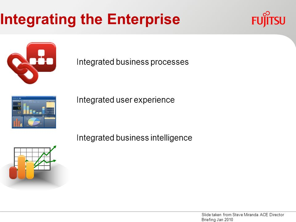 Integrating the Enterprise Slide taken from Steve Miranda ACE Director Briefing Jan 2010 Integrated business processes Integrated user experience Integrated business intelligence