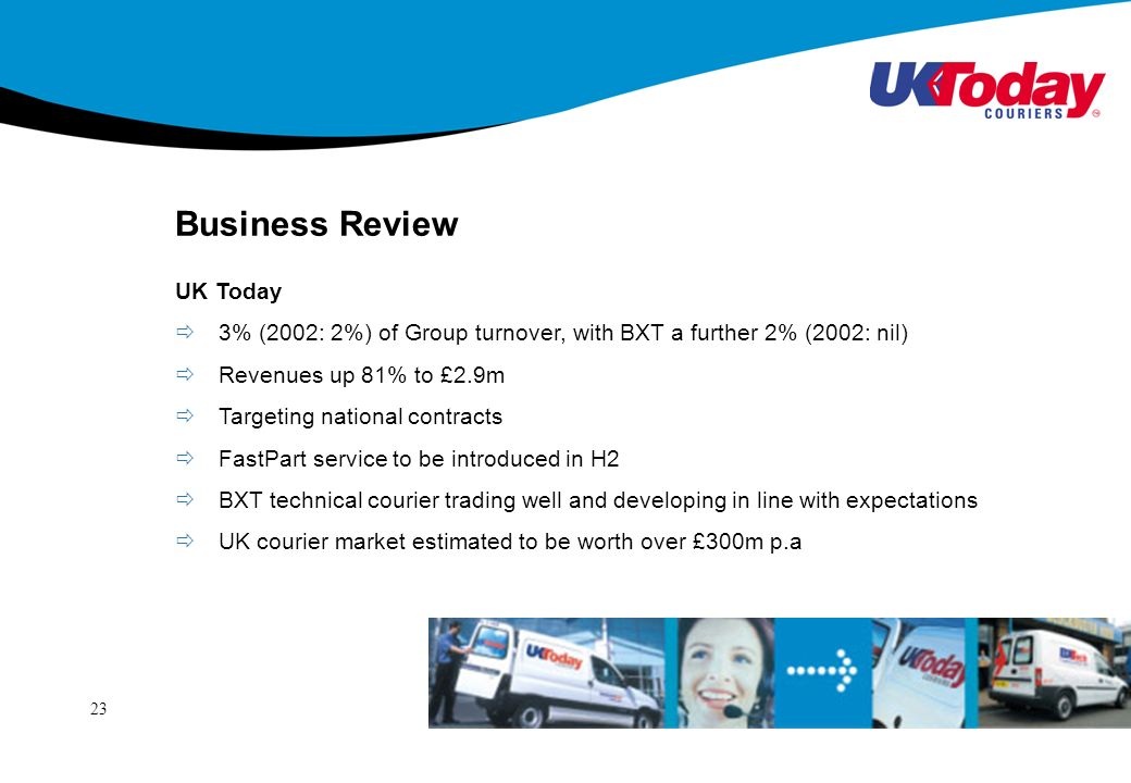 23 Business Review UK Today 3% (2002: 2%) of Group turnover, with BXT a further 2% (2002: nil) Revenues up 81% to £2.9m Targeting national contracts FastPart service to be introduced in H2 BXT technical courier trading well and developing in line with expectations UK courier market estimated to be worth over £300m p.a
