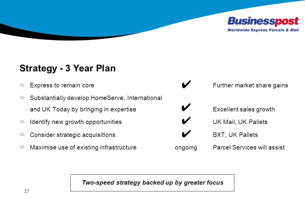 25 Strategy - 3 Year Plan Express to remain coreFurther market share gains Substantially develop HomeServe, International and UK Today by bringing in expertiseExcellent sales growth Identify new growth opportunitiesUK Mail, UK Pallets Consider strategic acquisitionsBXT, UK Pallets Maximise use of existing infrastructureongoingParcel Services will assist Two-speed strategy backed up by greater focus