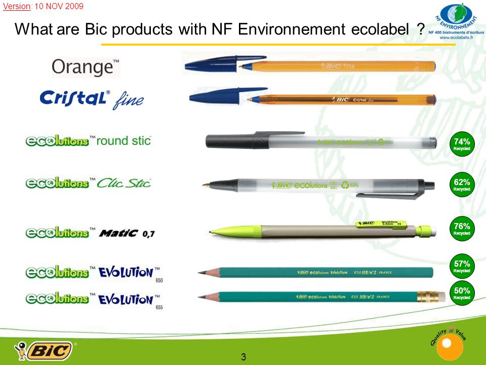 3 76% Recycled 74% Recycled 62% Recycled 57% Recycled 50% Recycled What are Bic products with NF Environnement ecolabel .
