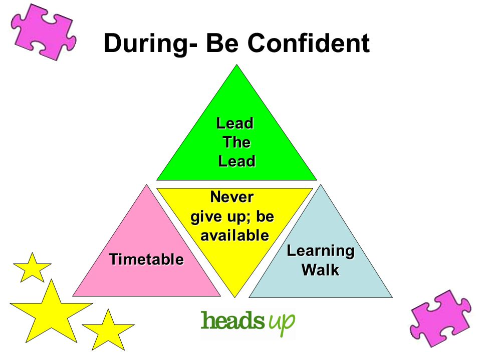 During- Be Confident Lead The Lead Timetable Learning Walk Never give up; be available