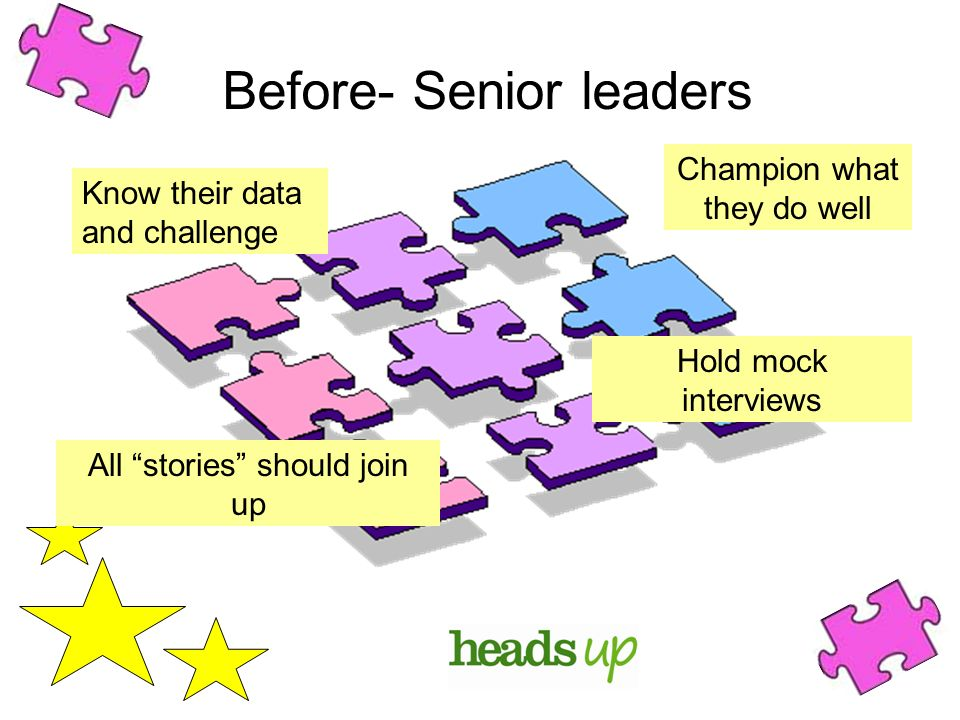 Before- Senior leaders Know their data and challenge Champion what they do well All stories should join up Hold mock interviews