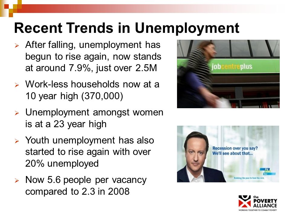 Recent Trends in Unemployment After falling, unemployment has begun to rise again, now stands at around 7.9%, just over 2.5M Work-less households now at a 10 year high (370,000) Unemployment amongst women is at a 23 year high Youth unemployment has also started to rise again with over 20% unemployed Now 5.6 people per vacancy compared to 2.3 in 2008