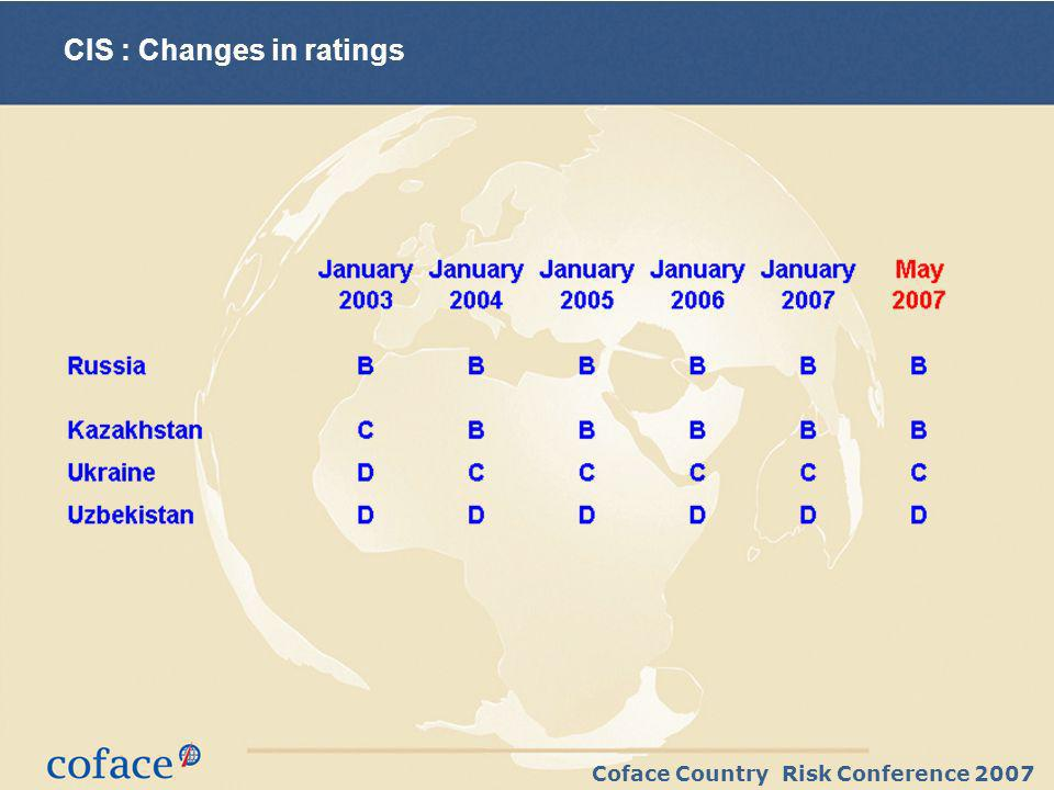 Coface Country Risk Conference 2007 CIS : Changes in ratings