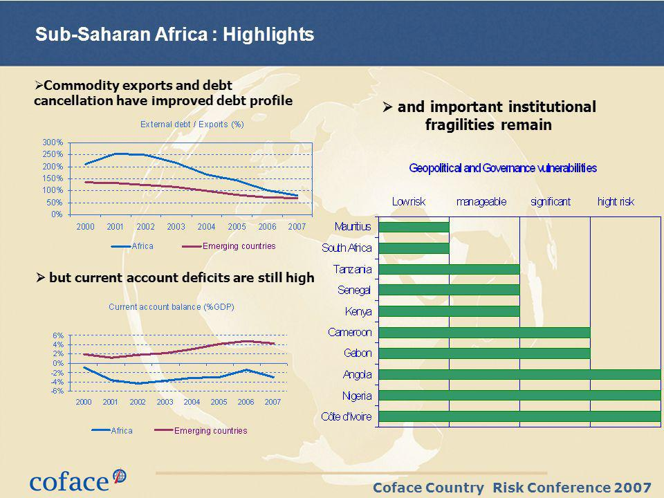 Coface Country Risk Conference 2007 Sub-Saharan Africa : Highlights but current account deficits are still high Commodity exports and debt cancellation have improved debt profile and important institutional fragilities remain