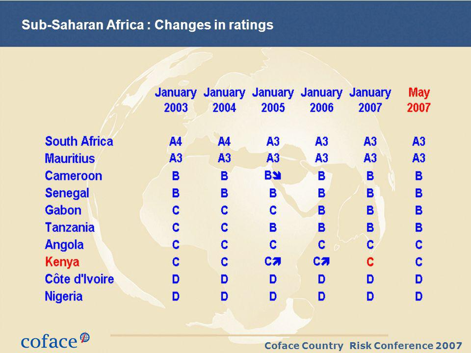 Coface Country Risk Conference 2007 Sub-Saharan Africa : Changes in ratings