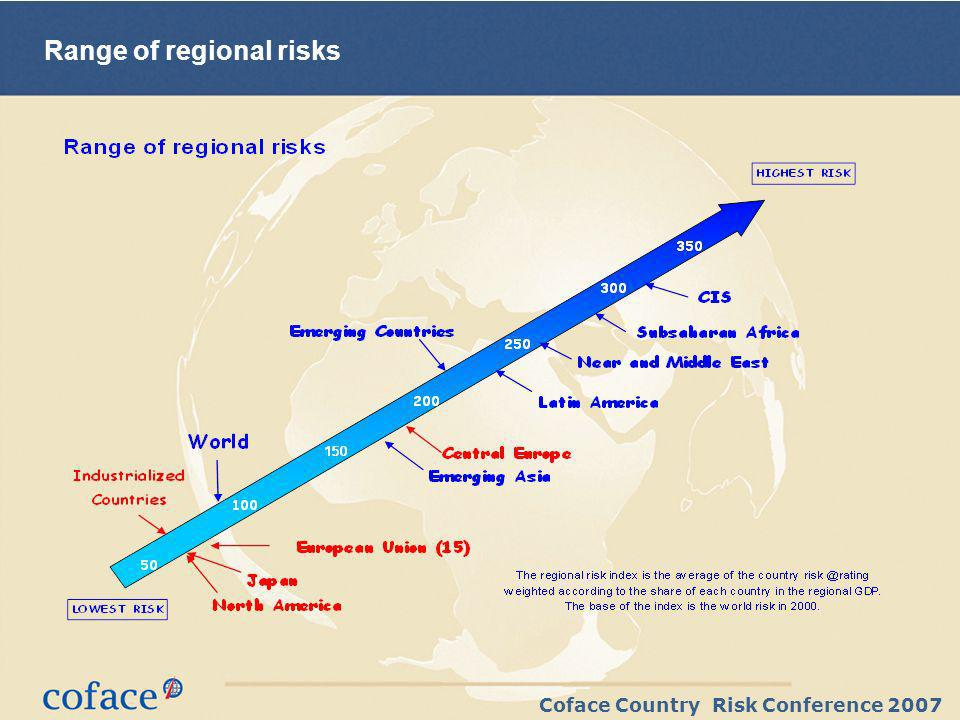 Coface Country Risk Conference 2007 Range of regional risks
