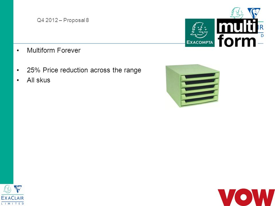 Q – Proposal 8 Multiform Forever 25% Price reduction across the range All skus