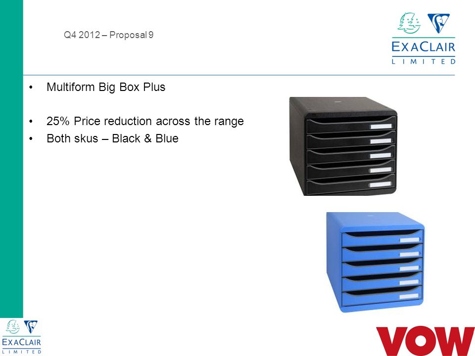 Q – Proposal 9 Multiform Big Box Plus 25% Price reduction across the range Both skus – Black & Blue