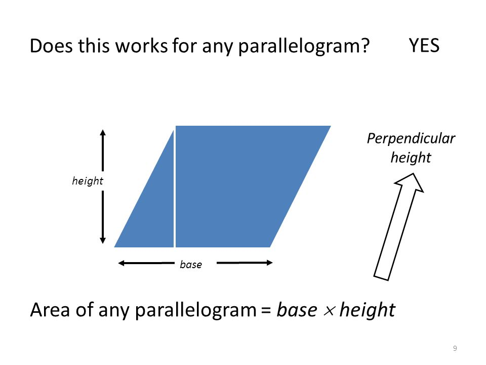 Area of any parallelogram = base height Perpendicular height Does this works for any parallelogram.