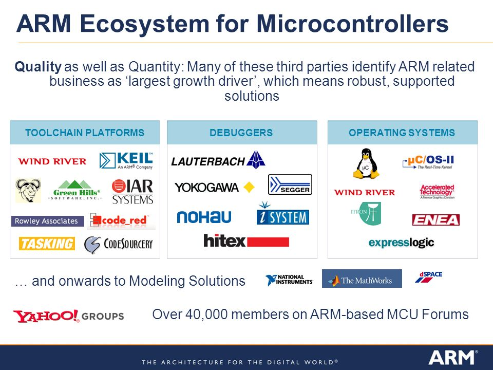 ARM Ecosystem for Microcontrollers Over 40,000 members on ARM-based MCU Forums TOOLCHAIN PLATFORMSDEBUGGERSOPERATING SYSTEMS Quality as well as Quantity: Many of these third parties identify ARM related business as largest growth driver, which means robust, supported solutions … and onwards to Modeling Solutions