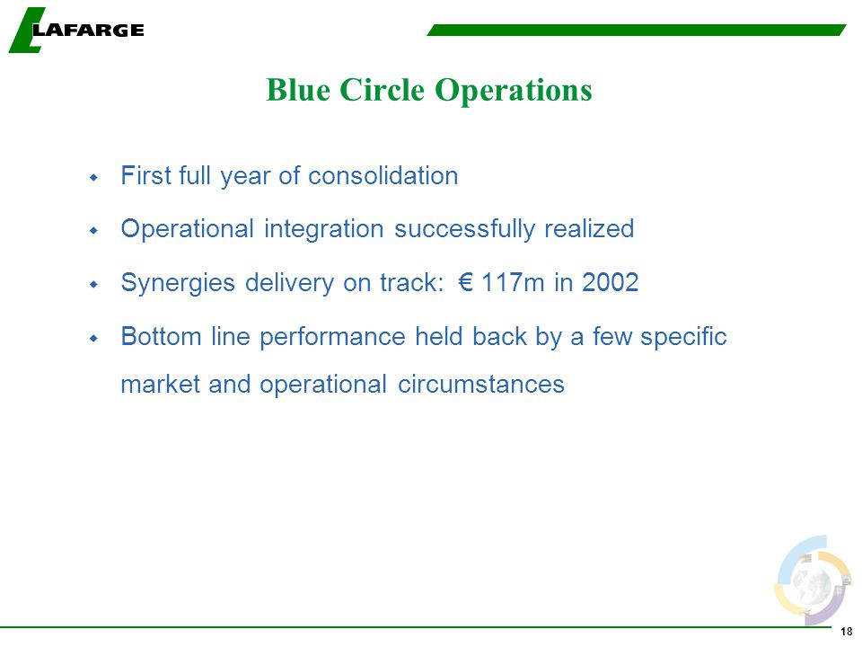 18 Blue Circle Operations w First full year of consolidation w Operational integration successfully realized w Synergies delivery on track: 117m in 2002 w Bottom line performance held back by a few specific market and operational circumstances