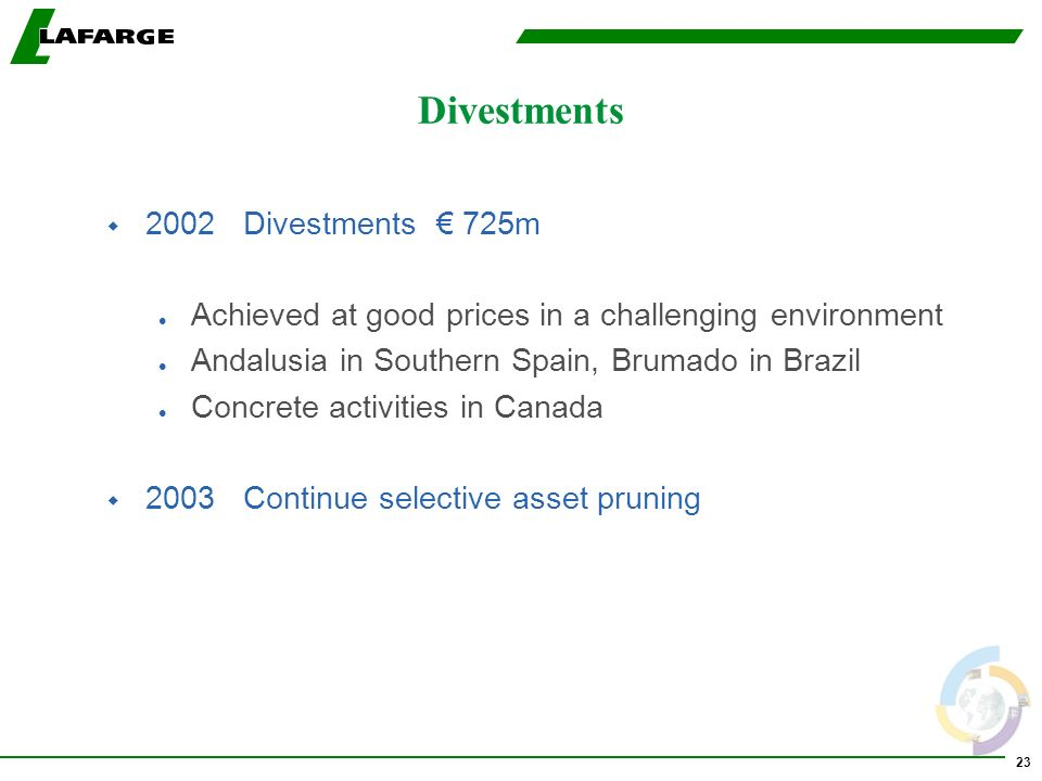23 Divestments w 2002 Divestments 725m l Achieved at good prices in a challenging environment l Andalusia in Southern Spain, Brumado in Brazil l Concrete activities in Canada w 2003 Continue selective asset pruning