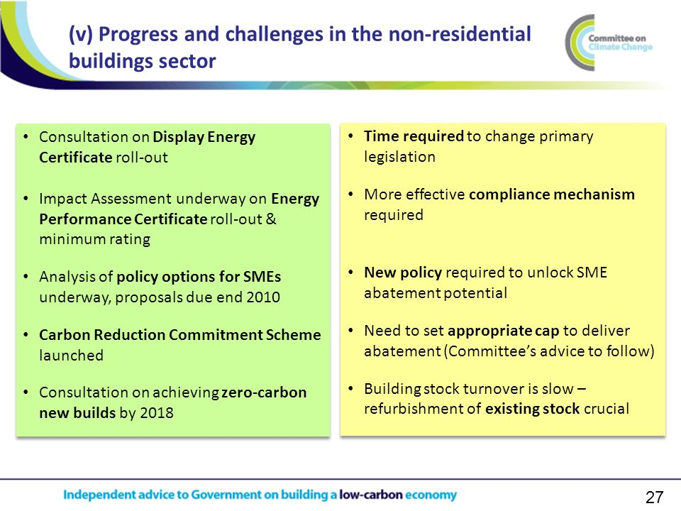 27 (v) Progress and challenges in the non-residential buildings sector Consultation on Display Energy Certificate roll-out Impact Assessment underway on Energy Performance Certificate roll-out & minimum rating Analysis of policy options for SMEs underway, proposals due end 2010 Carbon Reduction Commitment Scheme launched Consultation on achieving zero-carbon new builds by 2018 Consultation on Display Energy Certificate roll-out Impact Assessment underway on Energy Performance Certificate roll-out & minimum rating Analysis of policy options for SMEs underway, proposals due end 2010 Carbon Reduction Commitment Scheme launched Consultation on achieving zero-carbon new builds by 2018 Time required to change primary legislation More effective compliance mechanism required New policy required to unlock SME abatement potential Need to set appropriate cap to deliver abatement (Committees advice to follow) Building stock turnover is slow – refurbishment of existing stock crucial Time required to change primary legislation More effective compliance mechanism required New policy required to unlock SME abatement potential Need to set appropriate cap to deliver abatement (Committees advice to follow) Building stock turnover is slow – refurbishment of existing stock crucial