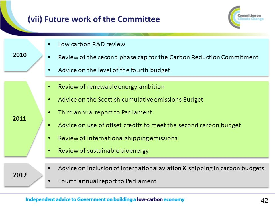 42 (vii) Future work of the Committee Low carbon R&D review Review of the second phase cap for the Carbon Reduction Commitment Advice on the level of the fourth budget Low carbon R&D review Review of the second phase cap for the Carbon Reduction Commitment Advice on the level of the fourth budget Review of renewable energy ambition Advice on the Scottish cumulative emissions Budget Third annual report to Parliament Advice on use of offset credits to meet the second carbon budget Review of international shipping emissions Review of sustainable bioenergy Review of renewable energy ambition Advice on the Scottish cumulative emissions Budget Third annual report to Parliament Advice on use of offset credits to meet the second carbon budget Review of international shipping emissions Review of sustainable bioenergy Advice on inclusion of international aviation & shipping in carbon budgets Fourth annual report to Parliament Advice on inclusion of international aviation & shipping in carbon budgets Fourth annual report to Parliament