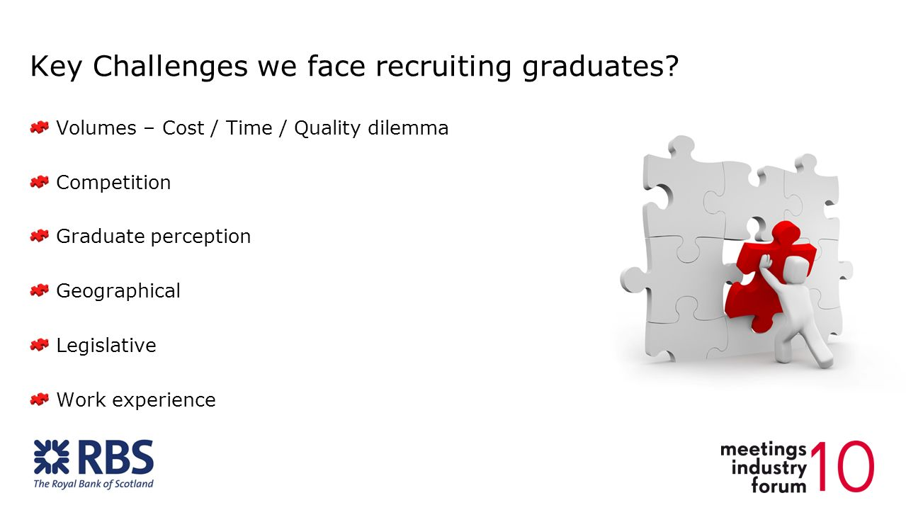 Key Challenges we face recruiting graduates.