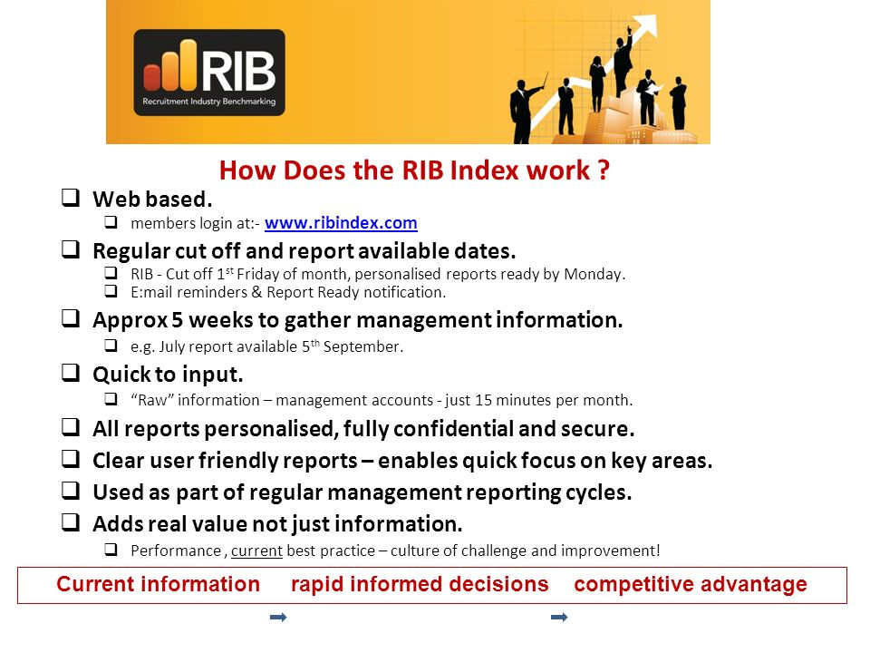 How Does the RIB Index work . Web based.