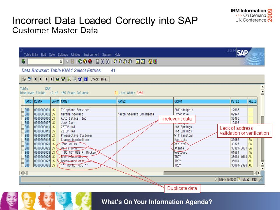 Incorrect Data Loaded Correctly into SAP Customer Master Data Duplicate data Irrelevant data Lack of address validation or verification