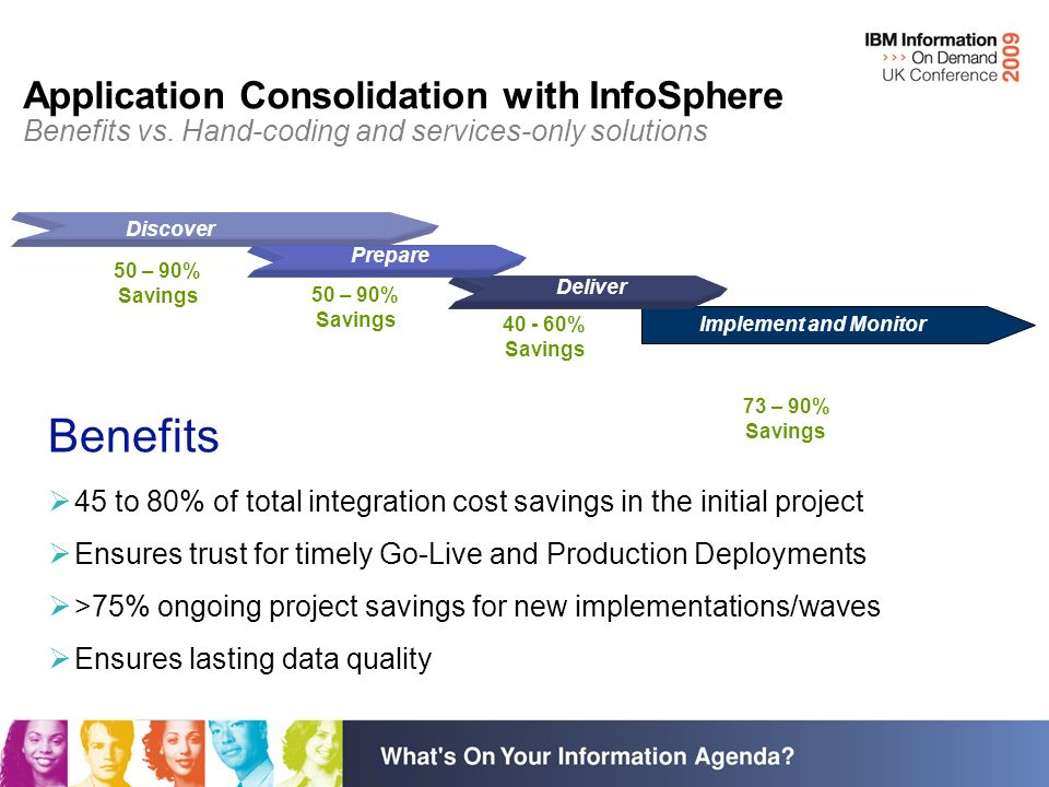 Application Consolidation with InfoSphere Benefits vs.