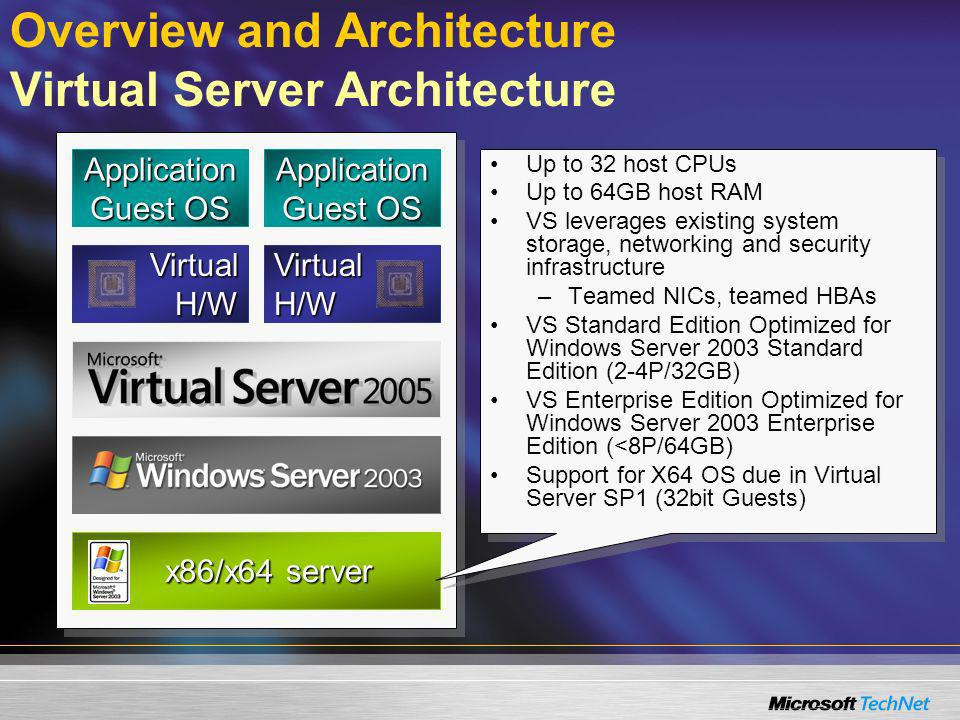 x86/x64 server x86/x64 server Application Guest OS Virtual H/W Up to 32 host CPUs Up to 64GB host RAM VS leverages existing system storage, networking and security infrastructure –Teamed NICs, teamed HBAs VS Standard Edition Optimized for Windows Server 2003 Standard Edition (2-4P/32GB) VS Enterprise Edition Optimized for Windows Server 2003 Enterprise Edition (<8P/64GB) Support for X64 OS due in Virtual Server SP1 (32bit Guests) Up to 32 host CPUs Up to 64GB host RAM VS leverages existing system storage, networking and security infrastructure –Teamed NICs, teamed HBAs VS Standard Edition Optimized for Windows Server 2003 Standard Edition (2-4P/32GB) VS Enterprise Edition Optimized for Windows Server 2003 Enterprise Edition (<8P/64GB) Support for X64 OS due in Virtual Server SP1 (32bit Guests) Overview and Architecture Virtual Server Architecture