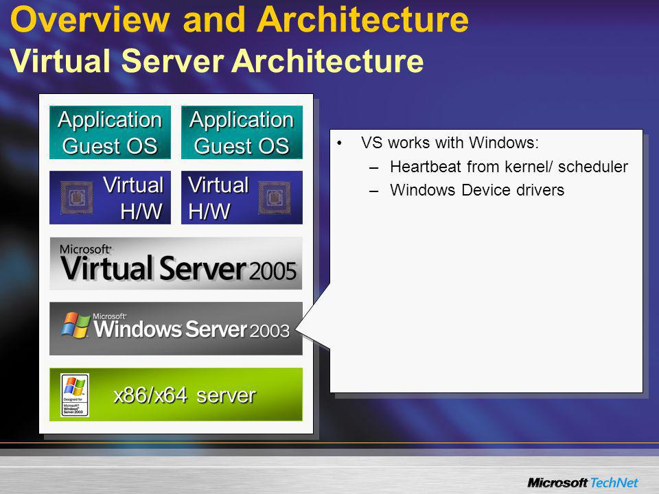 x86/x64 server x86/x64 server Application Guest OS Virtual H/W VS works with Windows: –Heartbeat from kernel/ scheduler –Windows Device drivers VS works with Windows: –Heartbeat from kernel/ scheduler –Windows Device drivers Overview and Architecture Virtual Server Architecture