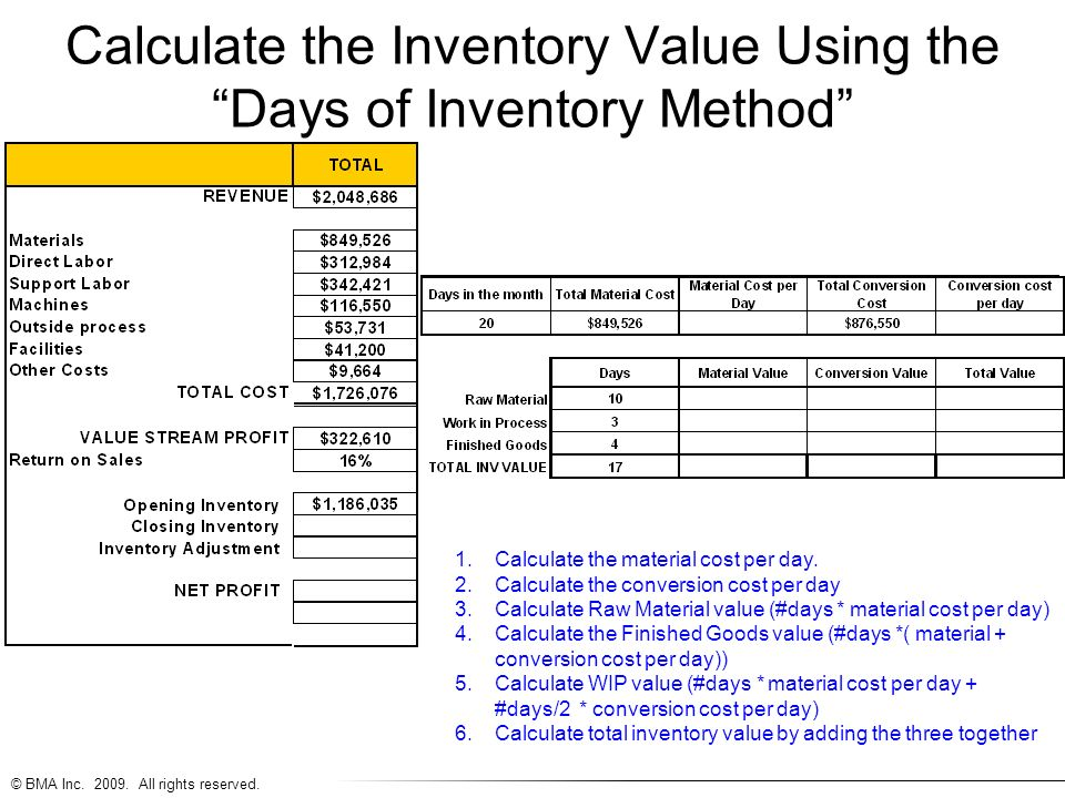 Calculate the Inventory Value Using the Days of Inventory Method 1.Calculate the material cost per day.