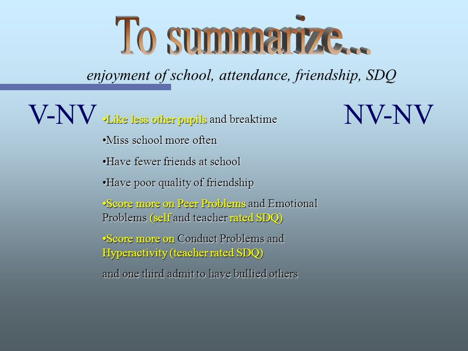V-NVNV-NV enjoyment of school, attendance, friendship, SDQ Like less other pupils and breaktimeLike less other pupils and breaktime Miss school more oftenMiss school more often Have fewer friends at schoolHave fewer friends at school Have poor quality of friendshipHave poor quality of friendship Score more on Peer Problems and Emotional Problems (self and teacher rated SDQ)Score more on Peer Problems and Emotional Problems (self and teacher rated SDQ) Score more on Conduct Problems and Hyperactivity (teacher rated SDQ)Score more on Conduct Problems and Hyperactivity (teacher rated SDQ) and one third admit to have bullied others