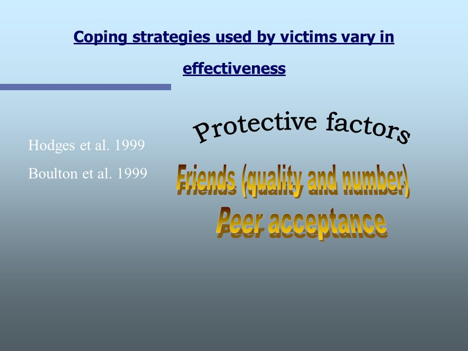 Coping strategies used by victims vary in effectiveness Hodges et al. 1999 Boulton et al. 1999