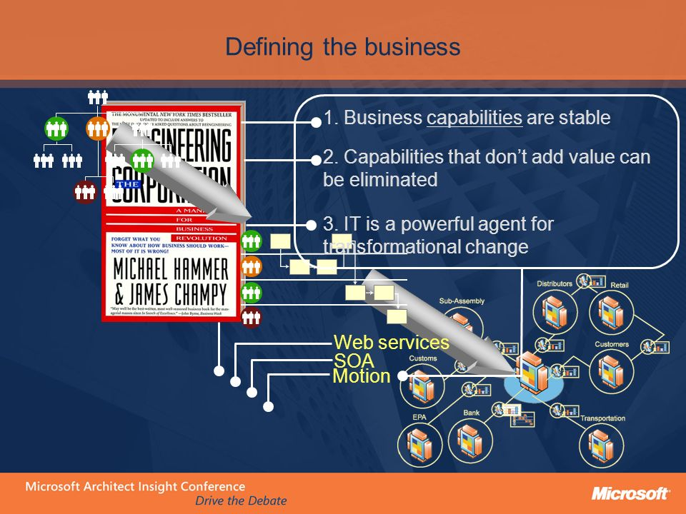 1. Business capabilities are stable 2. Capabilities that dont add value can be eliminated 3.