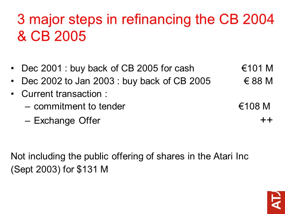 3 major steps in refinancing the CB 2004 & CB 2005 Dec 2001 : buy back of CB 2005 for cash 101 M Dec 2002 to Jan 2003 : buy back of CB M Current transaction : –commitment to tender108 M –Exchange Offer ++ Not including the public offering of shares in the Atari Inc (Sept 2003) for $131 M